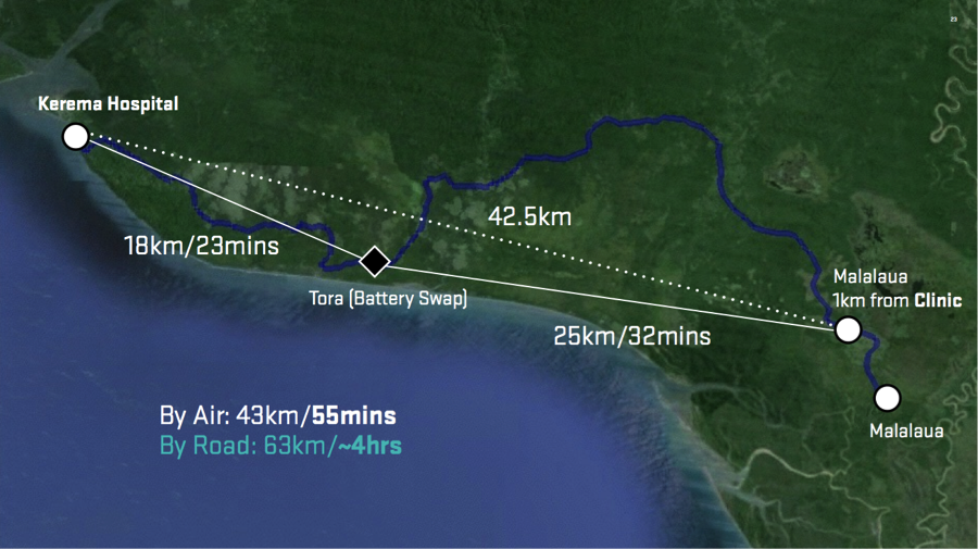 Aerial transportation routes between Kerema hospital and Malalaua. To swap batteries midway, Matternet first flew the drone to Tora, and then on to Malalaua. These two flights took about 55 minutes in total. In contrast, driving a car between the hospital and Malalaua takes approximately four hours. Credit: Matternet.