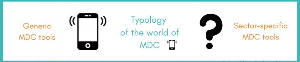 Typology of the world of MDC